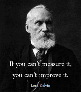 Lord-Kelvin-If-you-cant-measure-it
